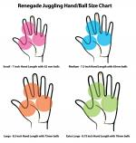hand size graphic of juggling balls size